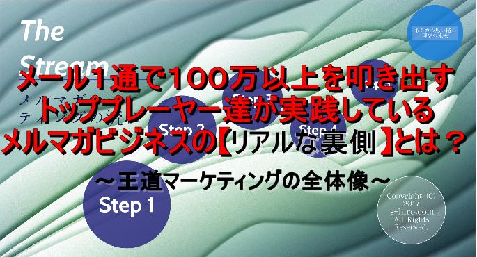 メール1通で100万円以上を叩き出す トッププレーヤー達が実践している メルマガビジネスの【リアルな裏側】とは?~王道マーケティングの全体像~