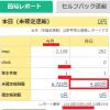 【A8】放置⇒たった1クリックで4000円の報酬ゲット!